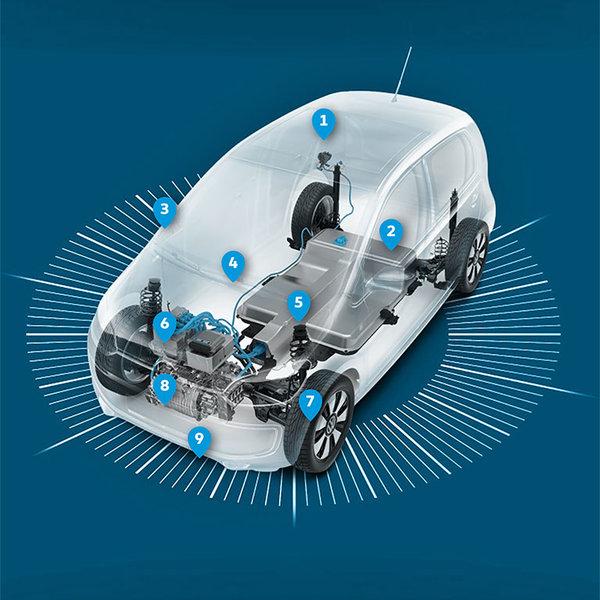 E-Mobilität Technologie die thiel gruppe